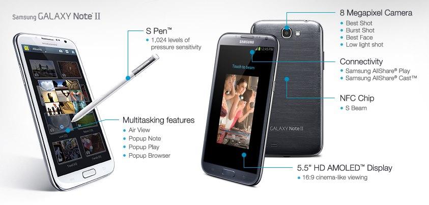 Regardez la publicité du Samsung Galaxy Note II avec LeBron James [VIDEO]