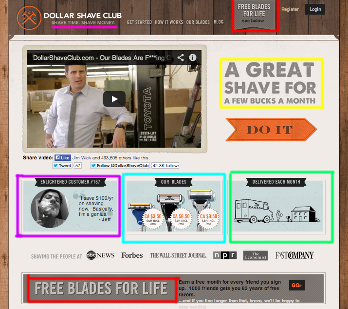 dollar_shave_club_markup