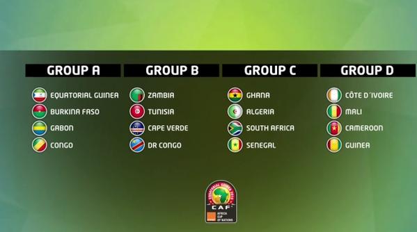 Tirage de la coupe d 39 afrique des nations 2015 - Coupe afrique des nations 2015 groupe ...