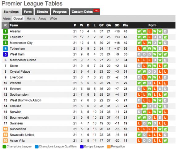 premier_league_fixture