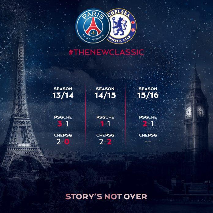Le PSG gagne contre Chelsea