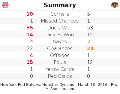 new-york-red-bulls-vs-houston-dynamo