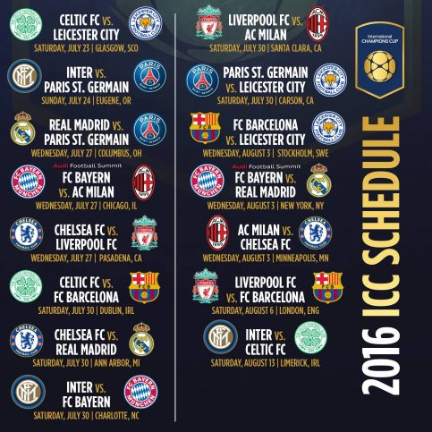 IntChampionsCup