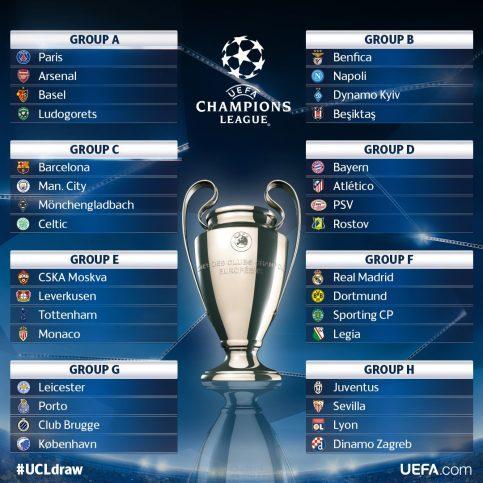 tableau_ligue_champions