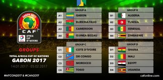 CAN 2017 Groupes