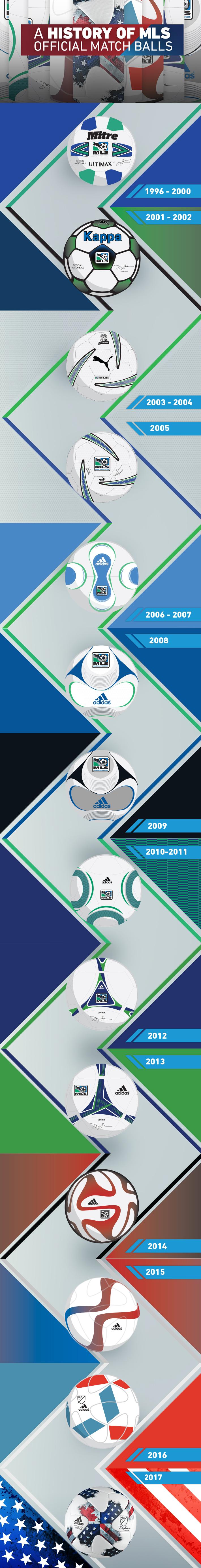 adidas MLS ballon 2017