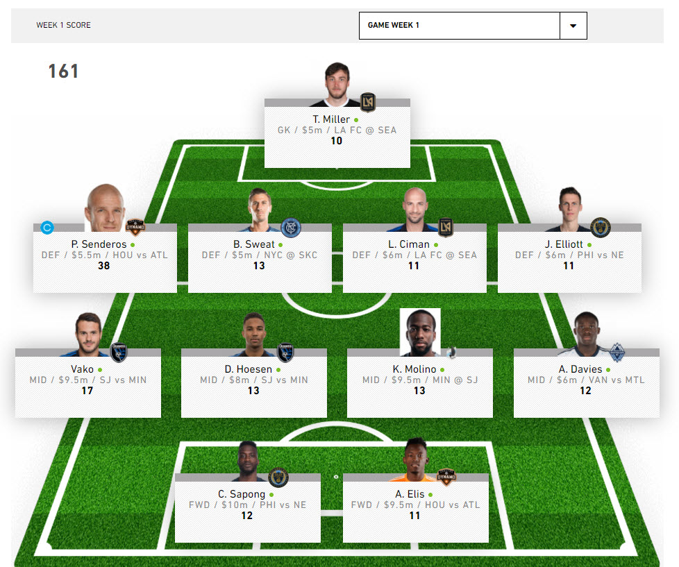 MLS_FantasyWk1_KANFC