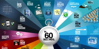 image 60seconds internet