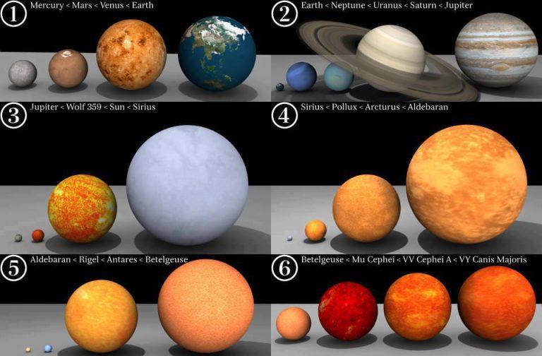 Comparaison de la taille des planetes et des étoiles