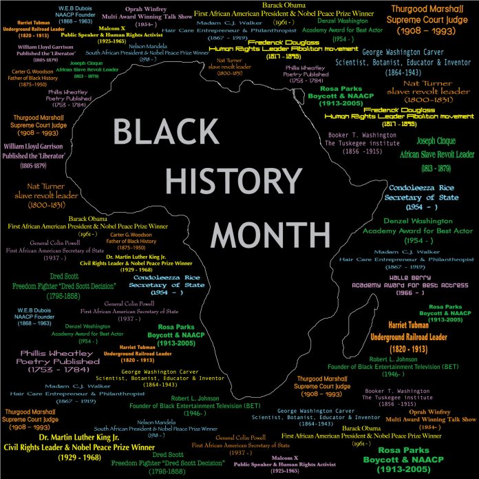 The National African American History Month