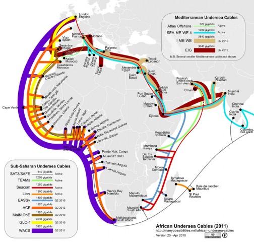 Afripédia cables-sous-marins-fibre-optique-afrique2