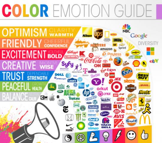 couleurs de logo d'une marque