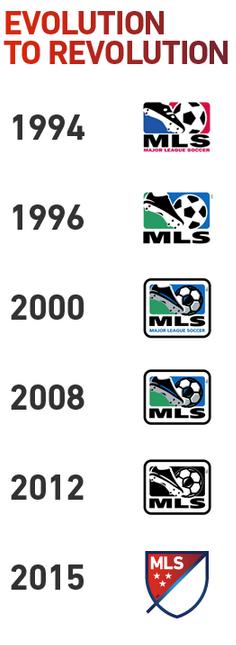 image evolution logo mls