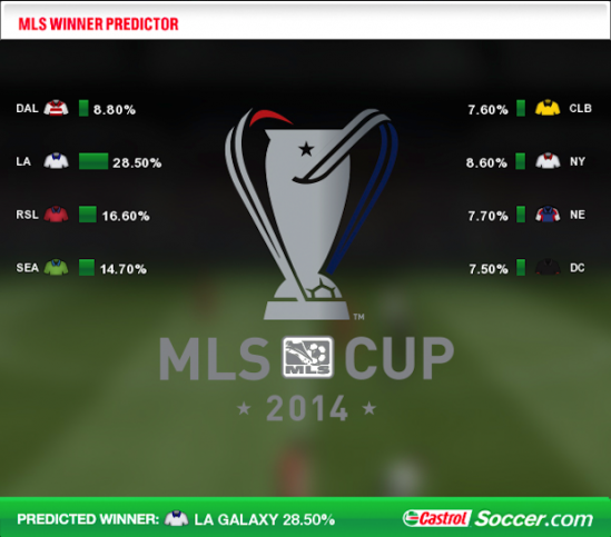 mls-winner-predictor