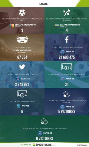 Sporticos_com_ligue_1