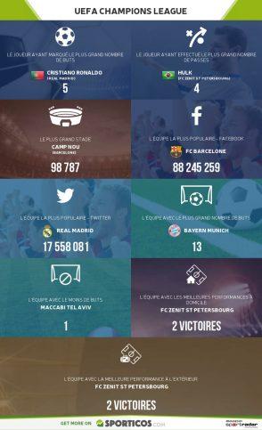 Sporticos_com_uefa_champions_league