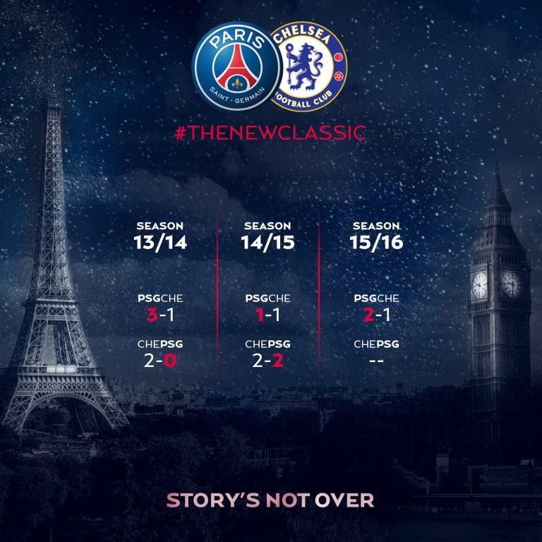 LDC – Ce qu'il faut retenir de PSG-Chelsea #PSGCHE