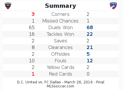 dc-united-vs-fc-dallas_2