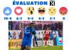 evaluation impact