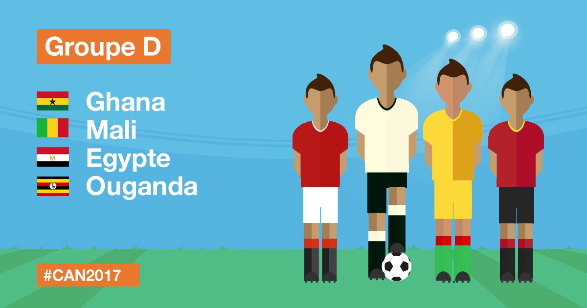 CAN 2017 Egypte Mali Ghana Ouganda