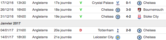 boxing day soccer pl