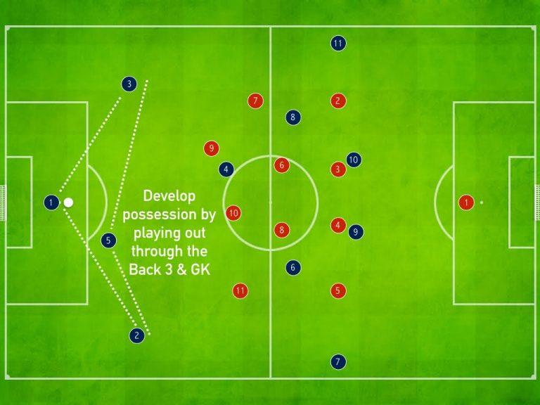 Quel schéma tactique pour l'Impact ?