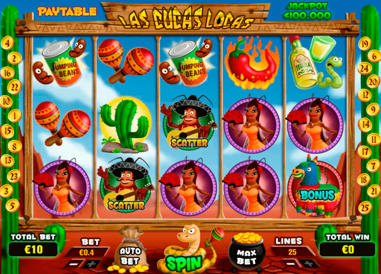 Best Themed Mexican Slots